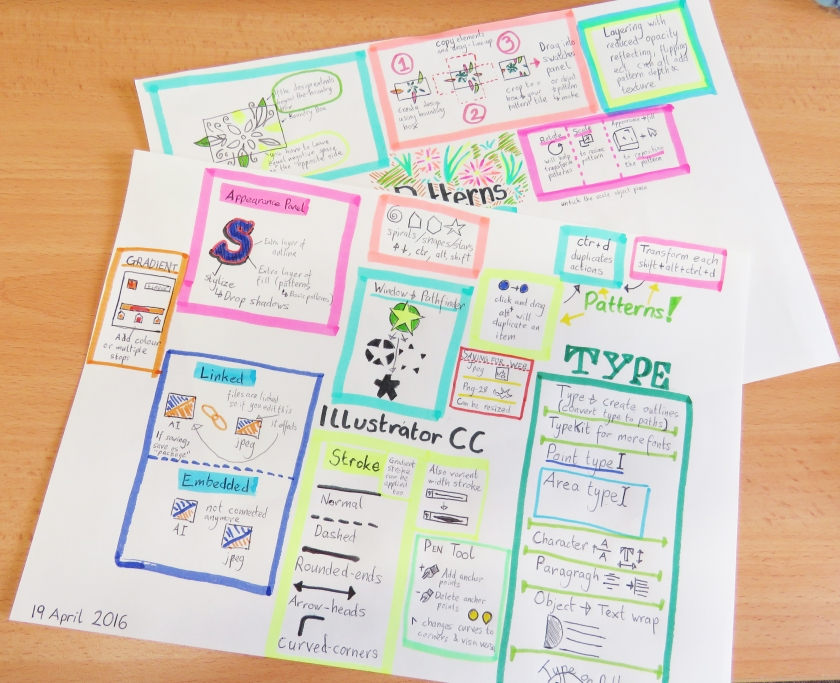 This photo shows an example of visual notes, with small diagrams, drawings and bright colours.